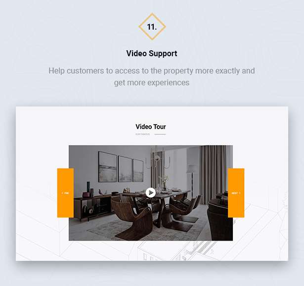Video Tour in HouseSang Single Property WordPress Theme