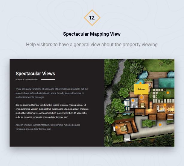 Mapping View in HouseSang Single Property WordPress Theme