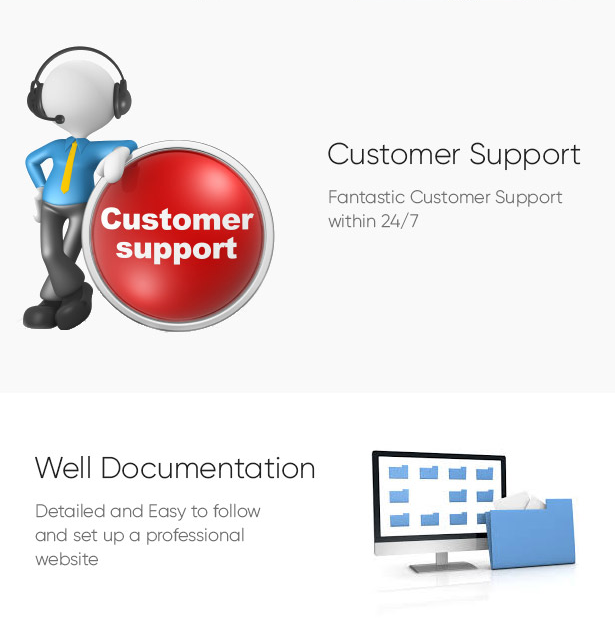 Detailed Documentation and Customer Support for Parahouse Real Estate WordPress Theme