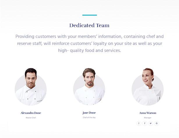 Professional Team Souldeli - Exquisite Restaurant & Cafe WordPress Theme
