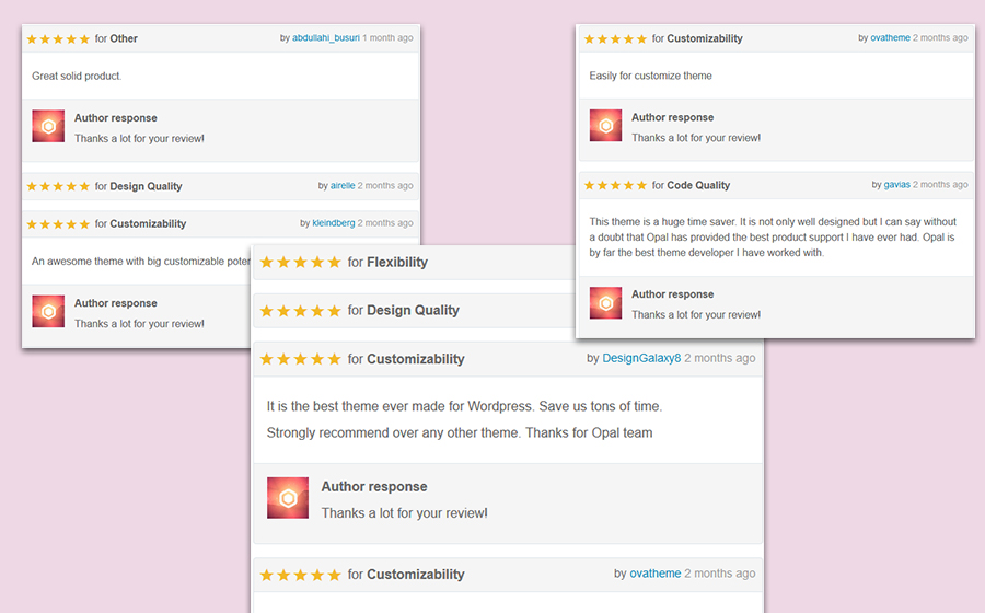 reviews-ratings-customer-support-ecommerce-wordpress-theme