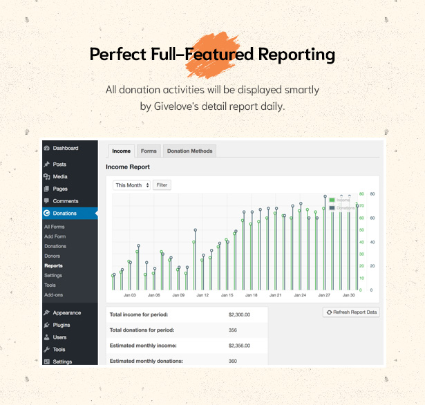 Perfect Full-Featured Reporting in Givelove Non Profit Charity & Crowdfunding WordPress Theme