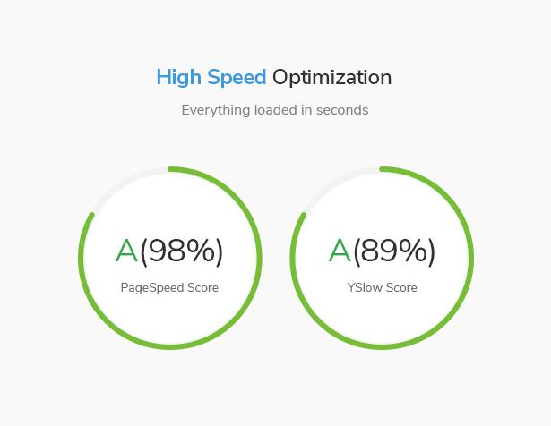 7 Premium speed optimized Templates